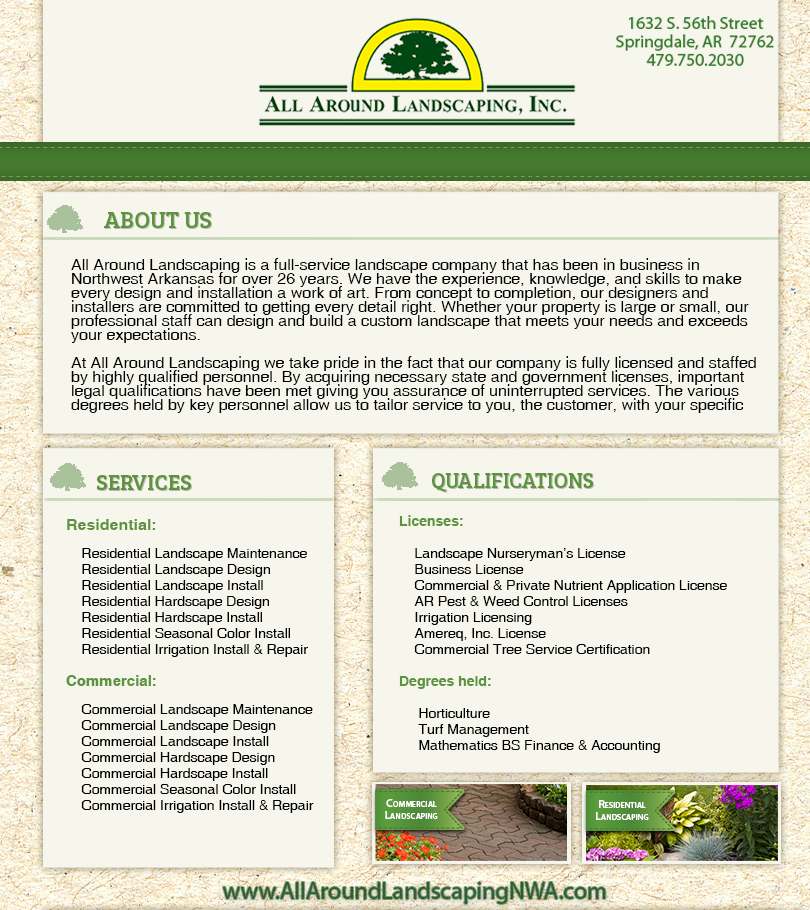 All Around Landscaping, Inc.